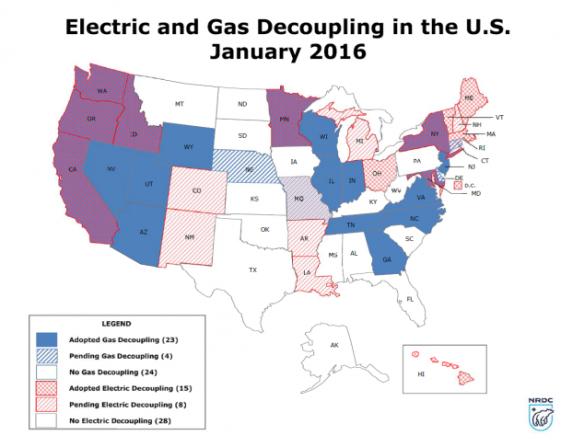 blog-decoupling-map