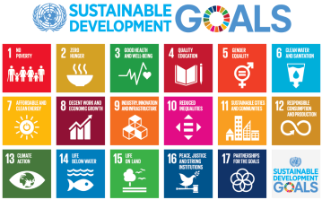 1280px-Sustainable_Development_Goals_chart